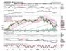 Tata Steel | BUY | Target Price: Rs 630