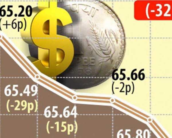 Inr Vs Us Dollar Ru Trades Over 66 Mark For Third Time In Row The Economic Times Video Et Now