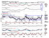 Equitas Holdings | BUY | Target Price: Rs 180