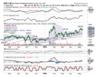 HDFC | BUY | Target Price: Rs 1,980