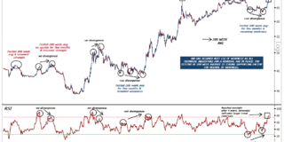 Inr Weakness One Key Resistance Zone