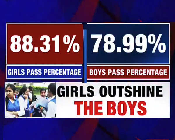 CBSE 12th Result 2018: girls outshine boys | The Economic Times
