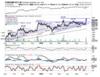 Sundram Fasteners | BUY | Target price: Rs 670