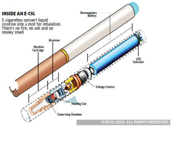 Why vaping is on the rise - Use of e-cigarettes, known as