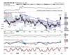 GP Petroleums | BUY | Target Price: Rs 96