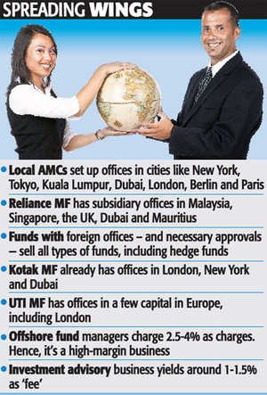 Fund houses expand businesses to global addresses