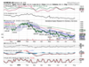 Siemens | BUY | Target Price: Rs 1,120