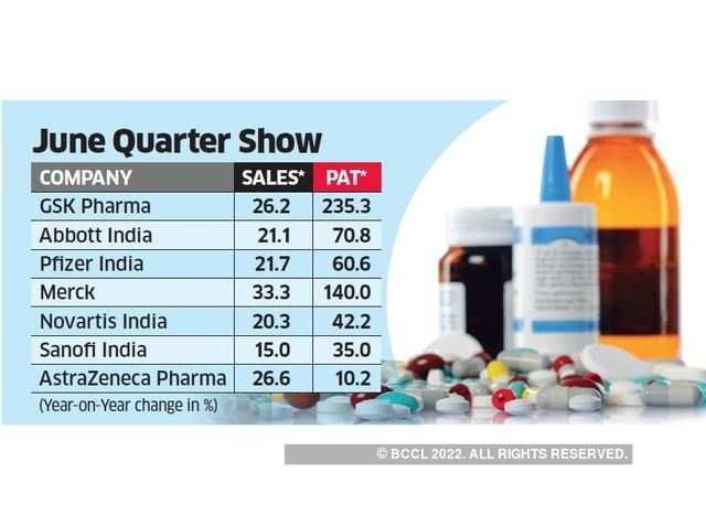 pharma stocks: Making of an FMPG? Pharma MNCs' brand push