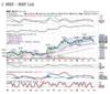 MRF| Buy| Target price: Rs 68,430