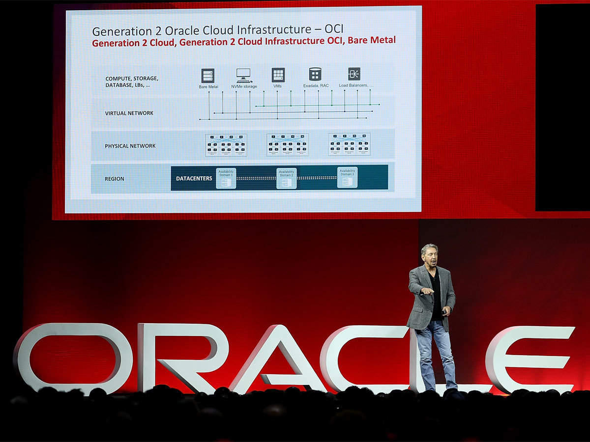 Oracle database: Latest News & Videos, Photos about Oracle