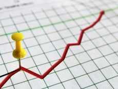 Should I sell Aditya Birla Sun Life Mid Cap Fund?