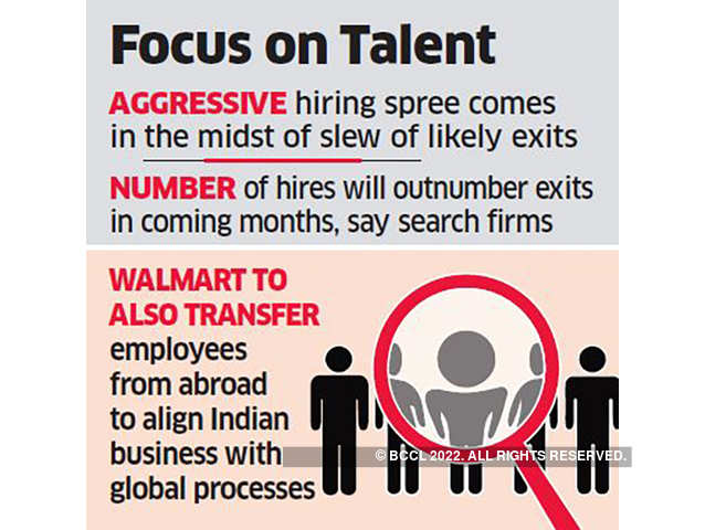With Walmart in driver's seat, Flipkart set to speed up hiring - The