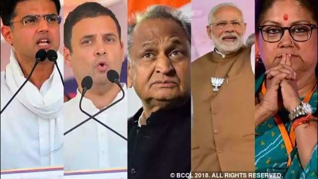 Rajasthan exit poll 2018: CNX exit poll has predicted Congress is winning 105 seats
