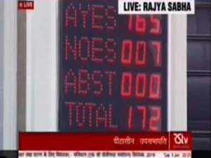 Rajya Sabha clears quota bill for economically weak in general category