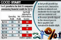 Q2 nos to lead the market rally; Infosys and banks boost sentiments