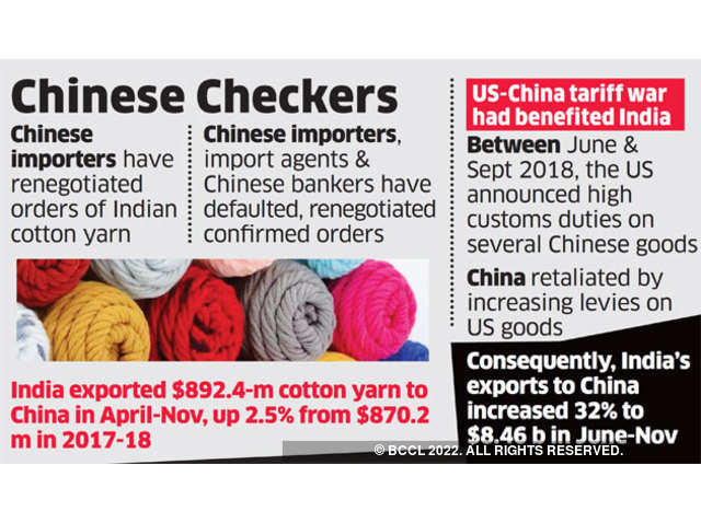 Chinese importers rework up to $500 million Indian cotton yarn