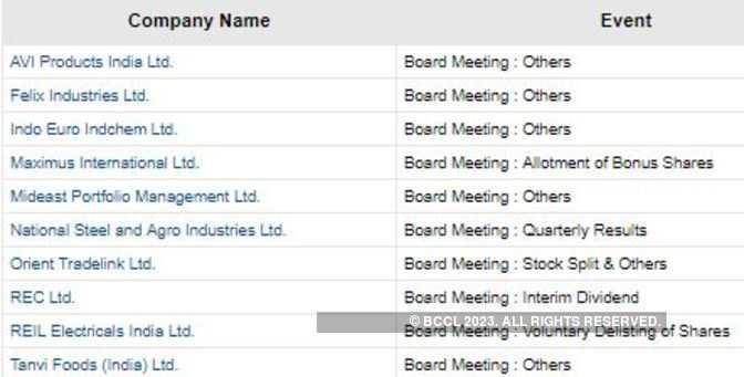 Wipro share price: Stocks in the news: Wipro, Jet Airways, RCom