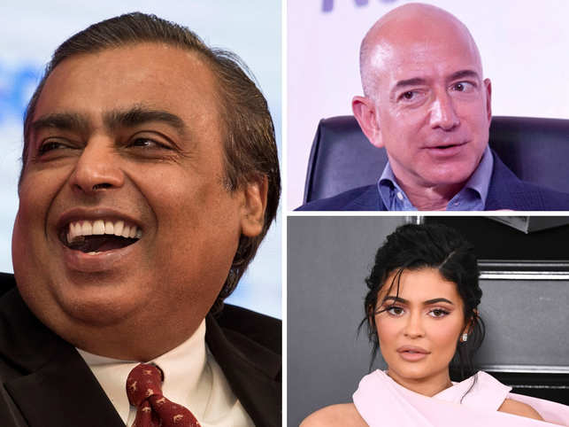 Like every year, Forbes World's Billionaire list highlighted some obvious names, and brought in some surprises.     Amazon CEO Jeff Bezos topped the global list, and Reliance Industries Chairman Mukesh Ambani ranked 13th making him the wealthiest Indian.     With 55 fewer billionaires from the previous year, the ultra-rich make a total net worth of $8.7 trillion ($400 million lower last year), Forbes reported.     Here's a look at who made it to the Forbes rich list this year.