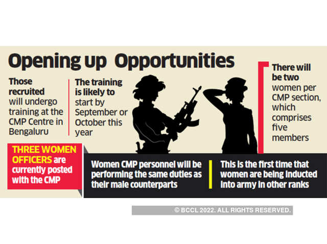 Recruit 100 women a year in Corps of Military Police: MoD