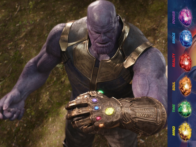 Thanos's Infinity Stones Have A Deeper Meaning In Real World: How
