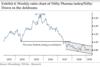 Nifty Pharma Index: Treading in the dark