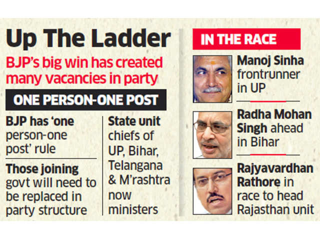Image result for 4 states chief in govt, bjp looks for change
