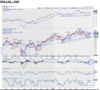  PVR | Buy | Target: Rs 1850