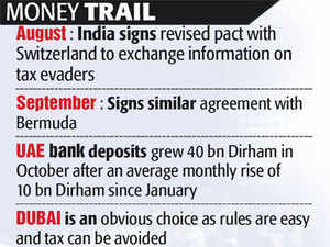 Emirates smell India link in surge in bank deposits