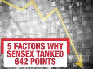 Sensex cracks 642 pts; key factors behind market's pain