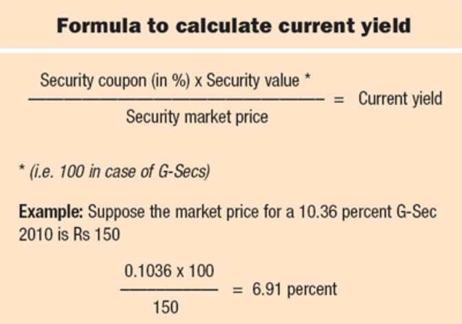 Yield helps determine worth of debt instrument - The