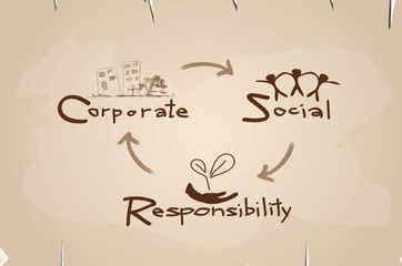 Will companies turn CSR into CIR?