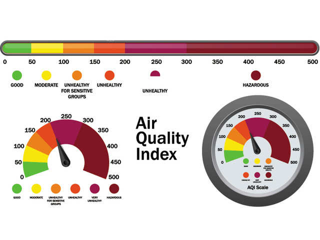 Air Quality Index in Delhi NCR - Delhi pollution: The answer's in the wind    The Economic Times
