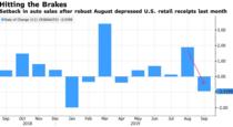 US retail receipts
