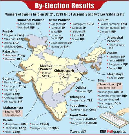Assembly election Results 2019 Highlights: BJP-Shiv Sena ...