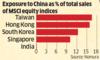 China's growth drops