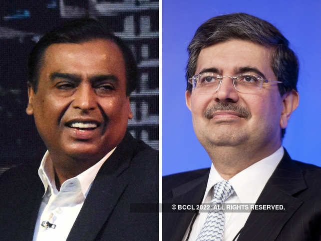While Mukesh Ambani's net worth was pinned at $67 bn, Uday Kotak's worth was pegged at $15 bn.