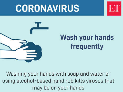 How To Protect Yourself From Coronavirus Basic Protective