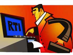 RTI-indi