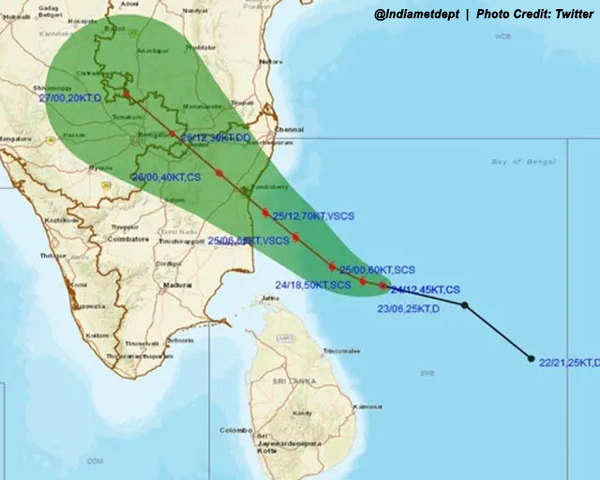 Cyclone Nivar Satellite Images And Track Of The Very Severe Cyclonic Storm The Economic Times Video Et Now