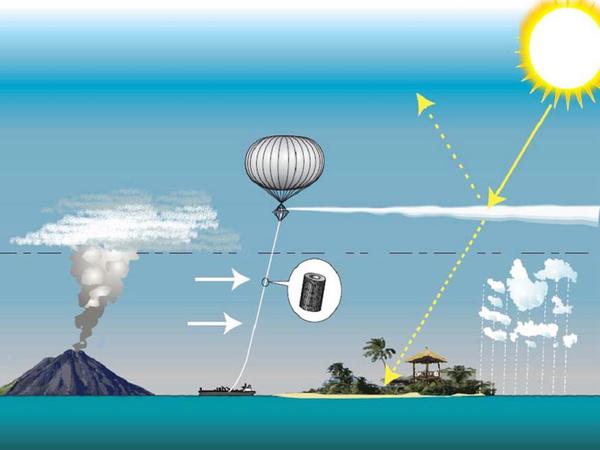 Bill Gates, Harvard University back solar geoengineering to fight global warming. Aim: dim the Sun.