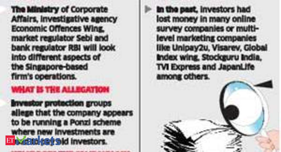Government probes online survey company speak asia for ponzi scam government probes online survey company speak asia for ponzi scam the economic times reheart Image collections