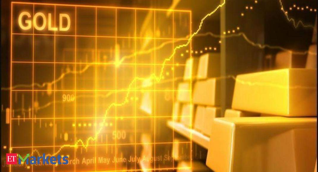 Gold eases as investors eye US inflation data