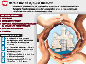 Talent management tops company CEOs' task list