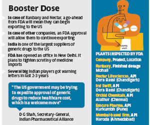 FDA: Drug cos eye US entry after FDA checks - The Economic Times