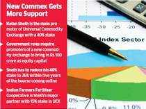 IDBI bank buys 10% in UCX for Rs 10 crore