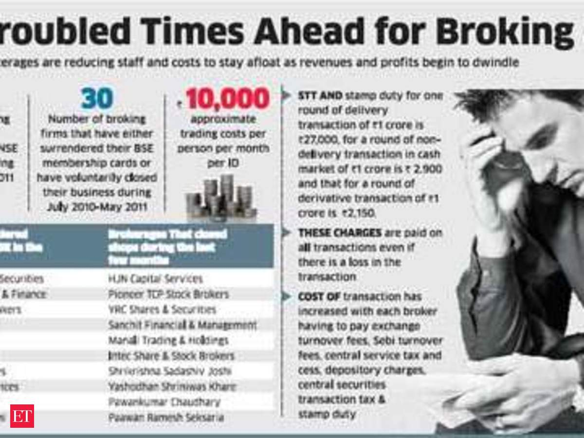 Indian broking industry heading for the worst crisis in a