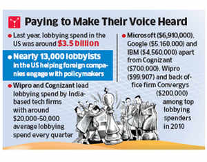 Wipro, Cognizant spending large sums on lobbying in the US