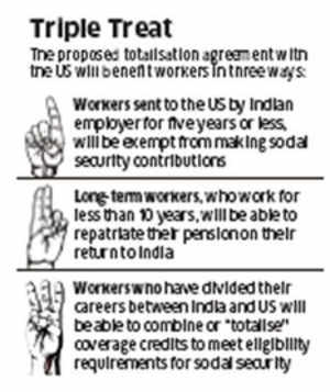 Indians in US may get to bring back social security contribution