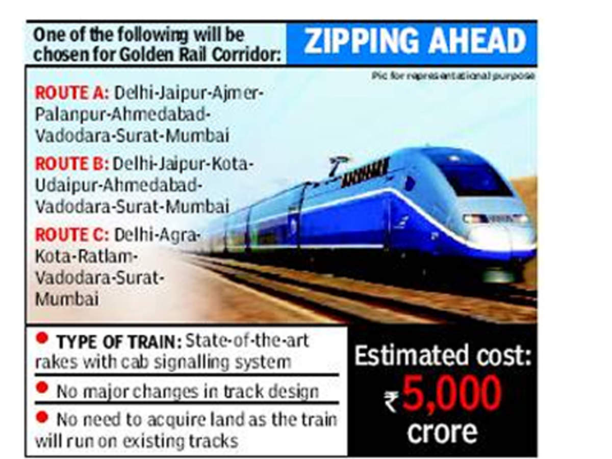 Mumbai to Delhi in just 7 hours? - The Economic Times