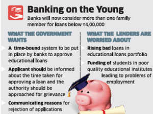 Indian Banks' Association recommends modifications in student loans